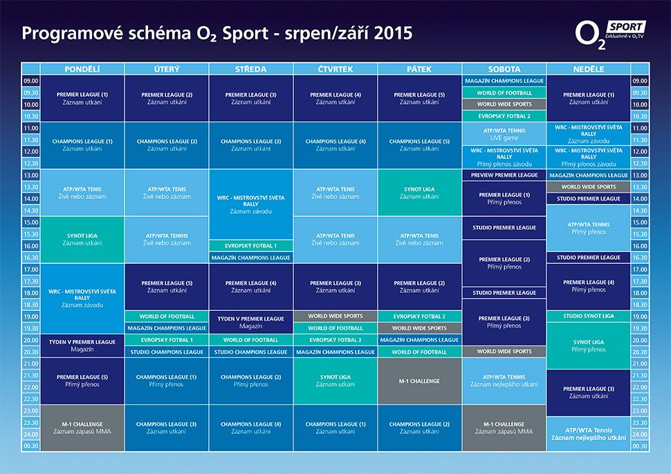 Programové schéma O2 Sport